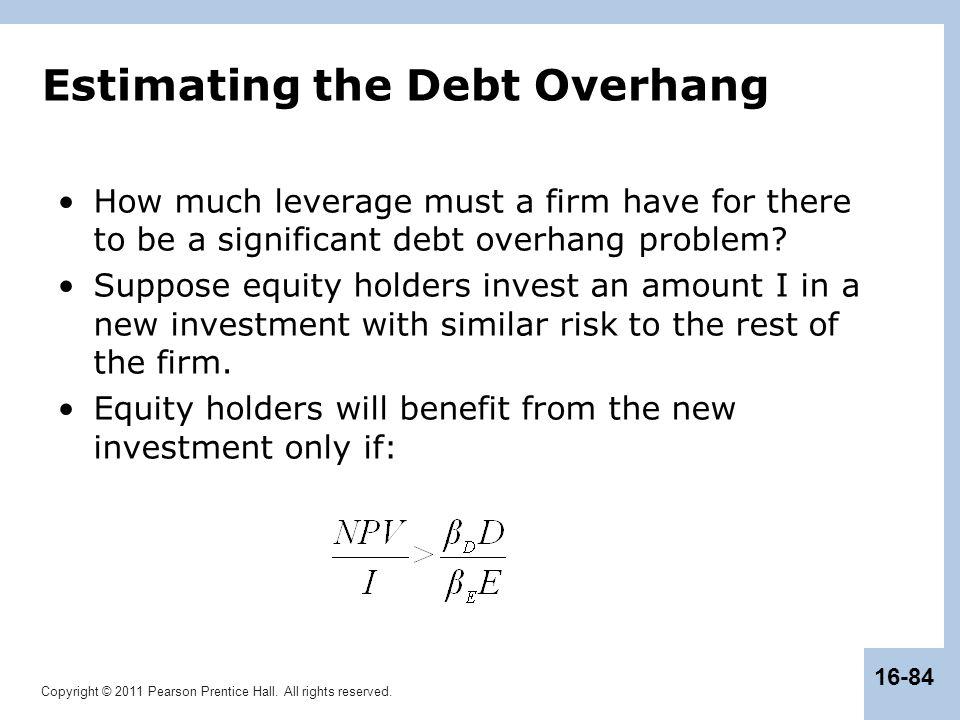 Estimating the Debt Overhang