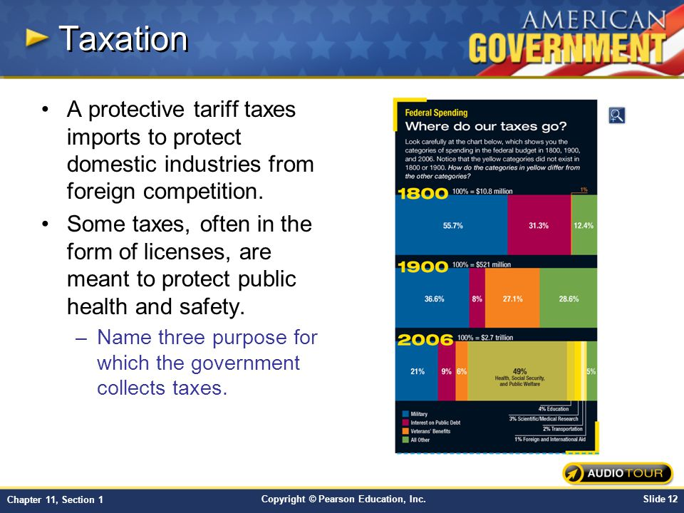 Taxation A protective tariff taxes imports to protect domestic industries from foreign competition.