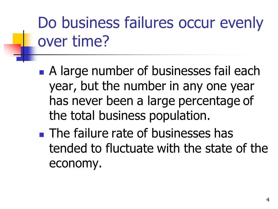 Do business failures occur evenly over time