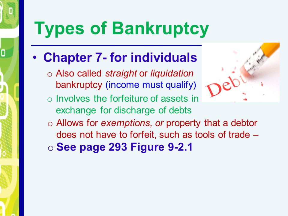 Types of Bankruptcy Chapter 7- for individuals
