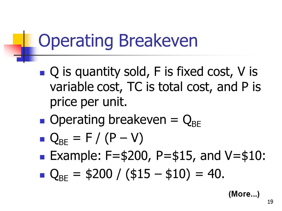 Operating Breakeven Q is quantity sold, F is fixed cost, V is variable cost, TC is total cost, and P is price per unit.