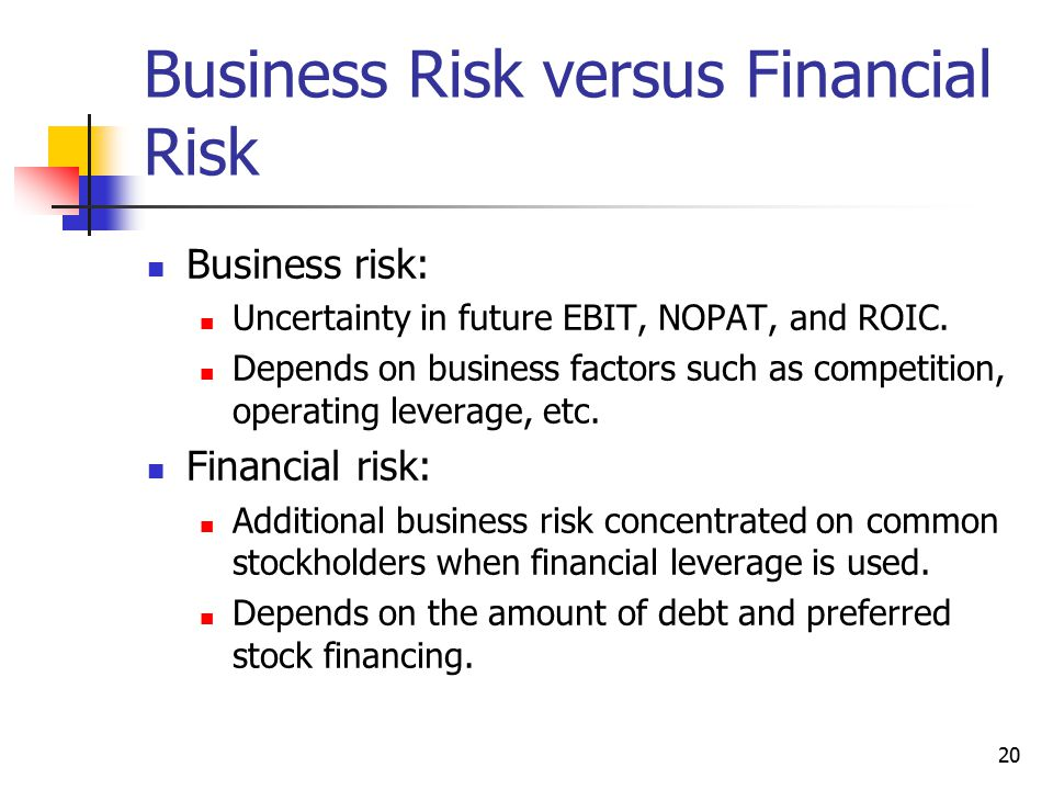 Business Risk versus Financial Risk