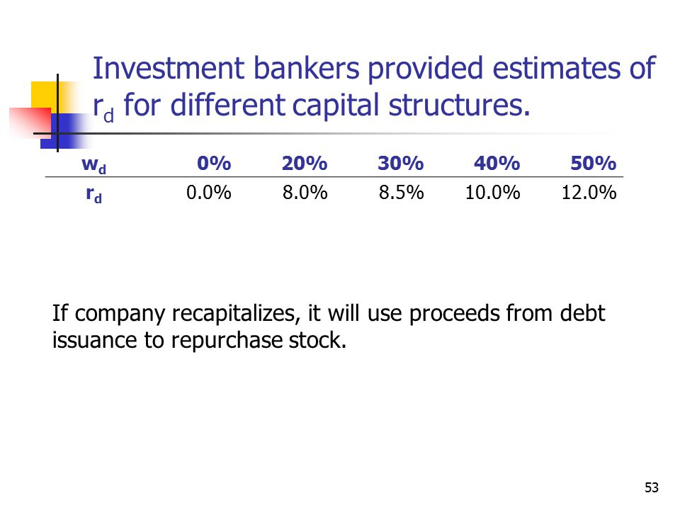 Investment bankers provided estimates of rd for different capital structures.