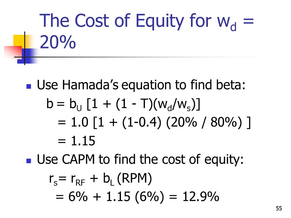 The Cost of Equity for wd = 20%
