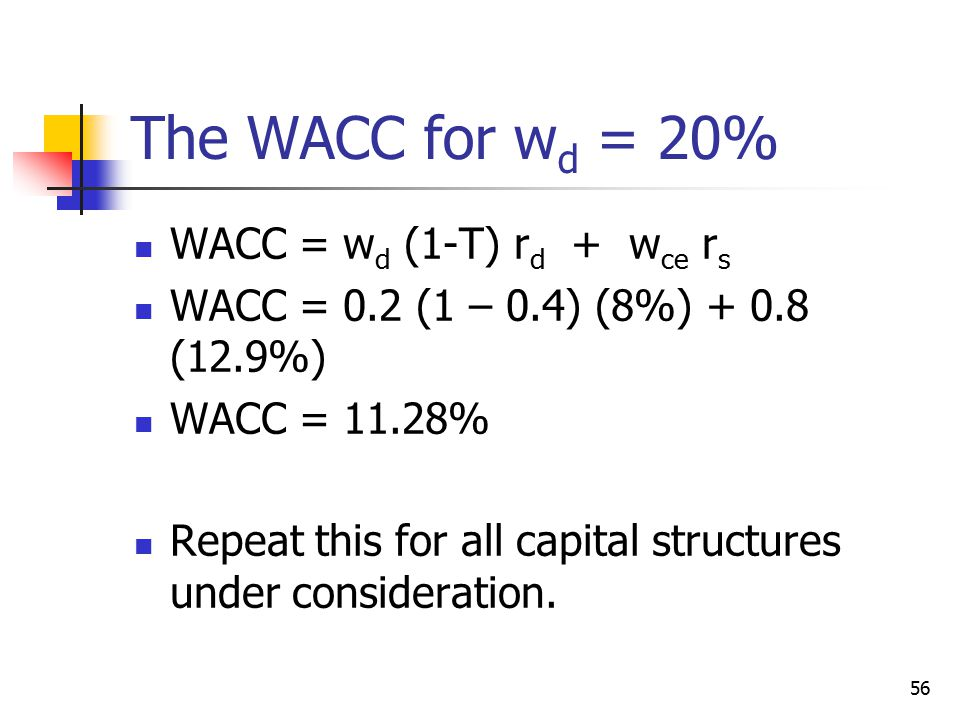 The WACC for wd = 20% WACC = wd (1-T) rd + wce rs