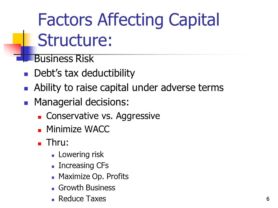 Factors Affecting Capital Structure: