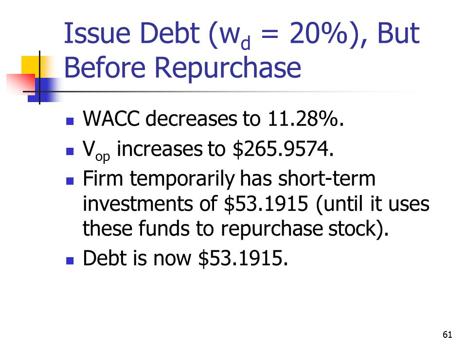 Issue Debt (wd = 20%), But Before Repurchase