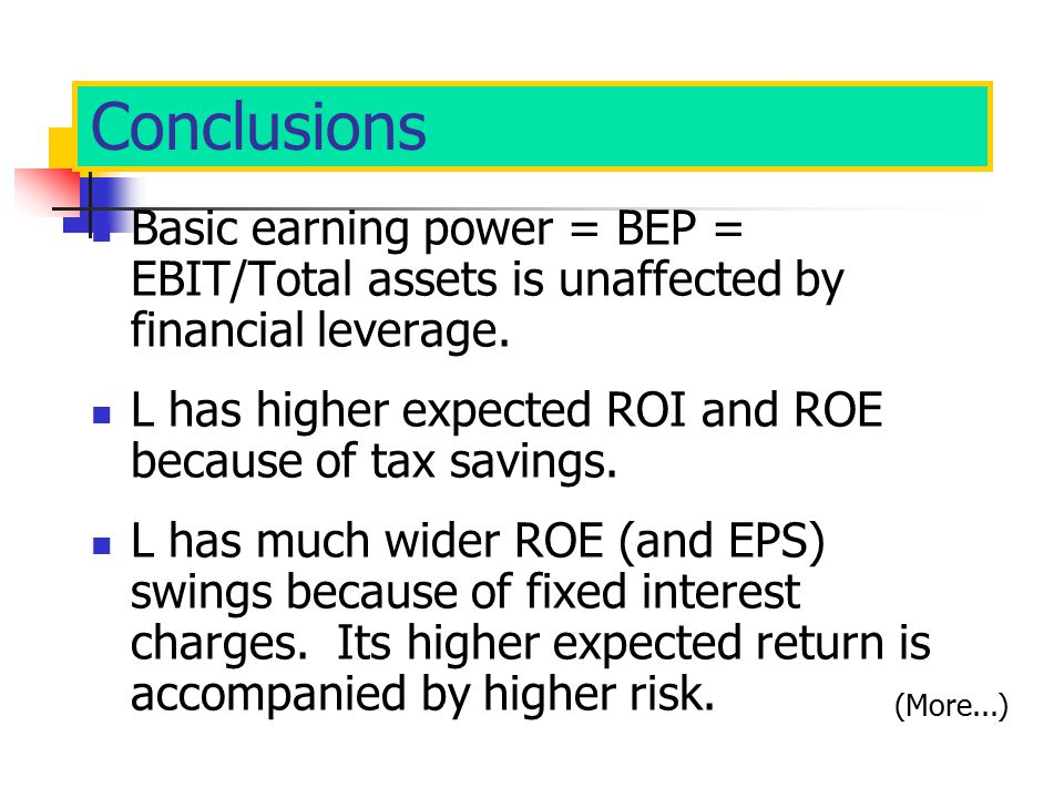 Conclusions Basic earning power = BEP = EBIT/Total assets is unaffected by financial leverage.
