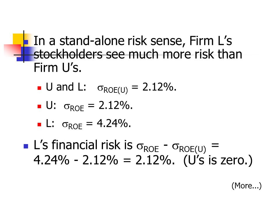 In a stand-alone risk sense, Firm L's stockholders see much more risk than Firm U's.