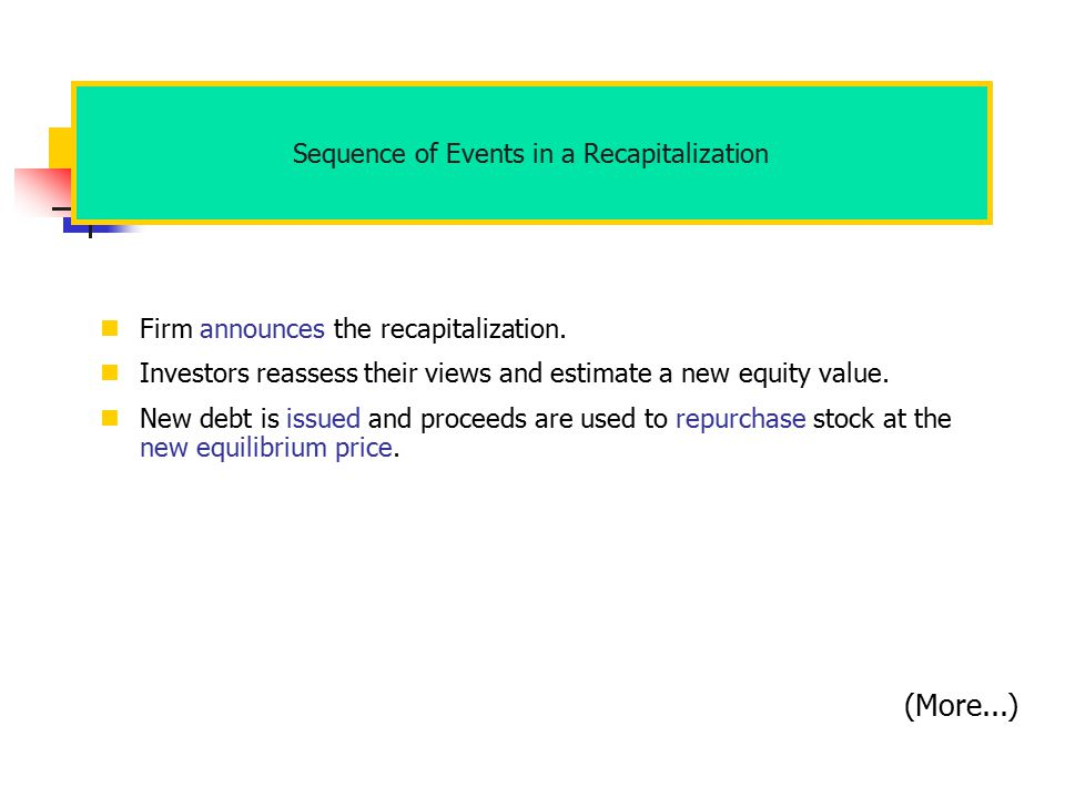 Sequence of Events in a Recapitalization