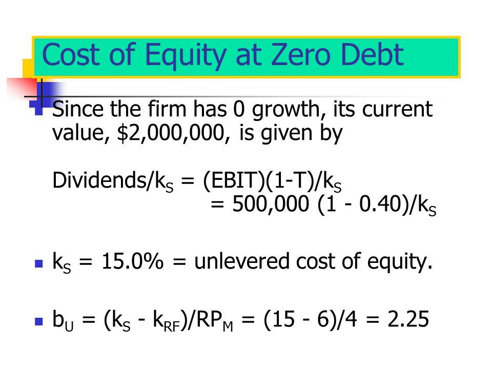Cost of Equity at Zero Debt