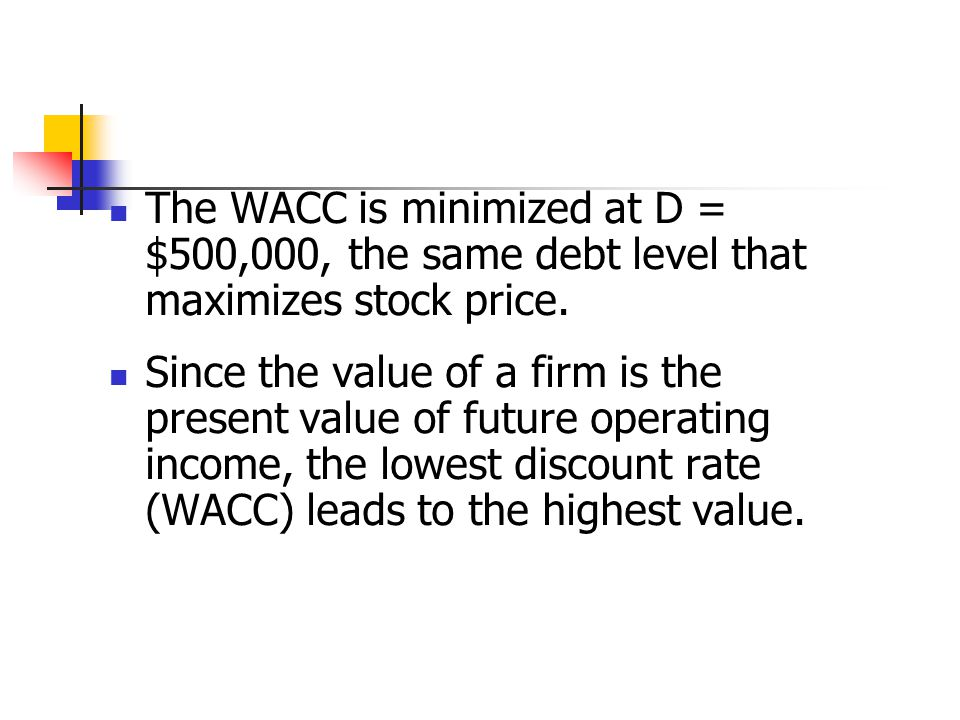 The WACC is minimized at D = $500,000, the same debt level that maximizes stock price.