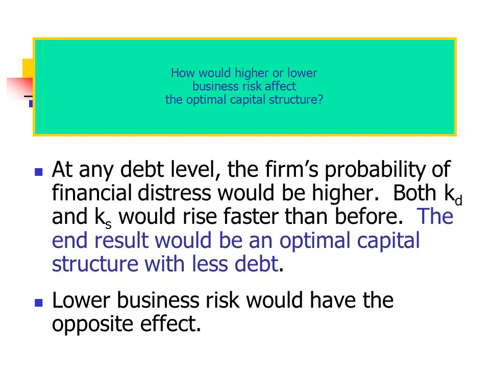Lower business risk would have the opposite effect.