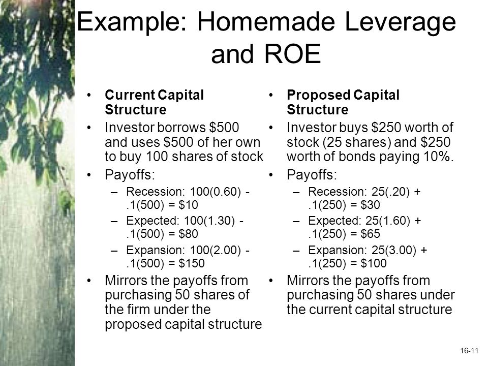 Example: Homemade Leverage and ROE