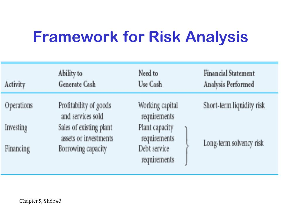Framework for Risk Analysis