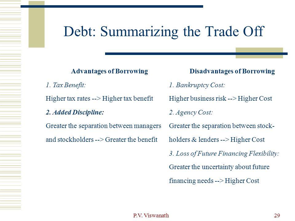 Debt: Summarizing the Trade Off
