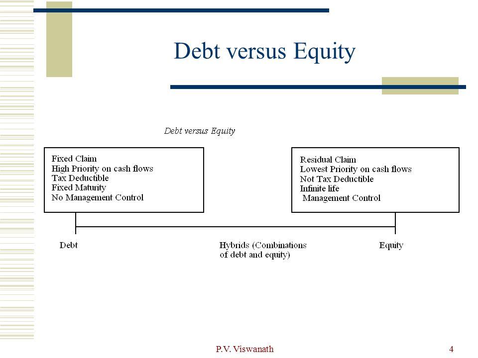 Debt versus Equity P.V. Viswanath