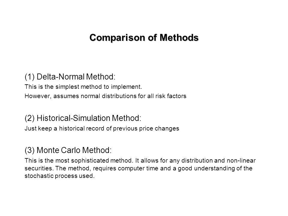 Comparison of Methods (1) Delta-Normal Method: