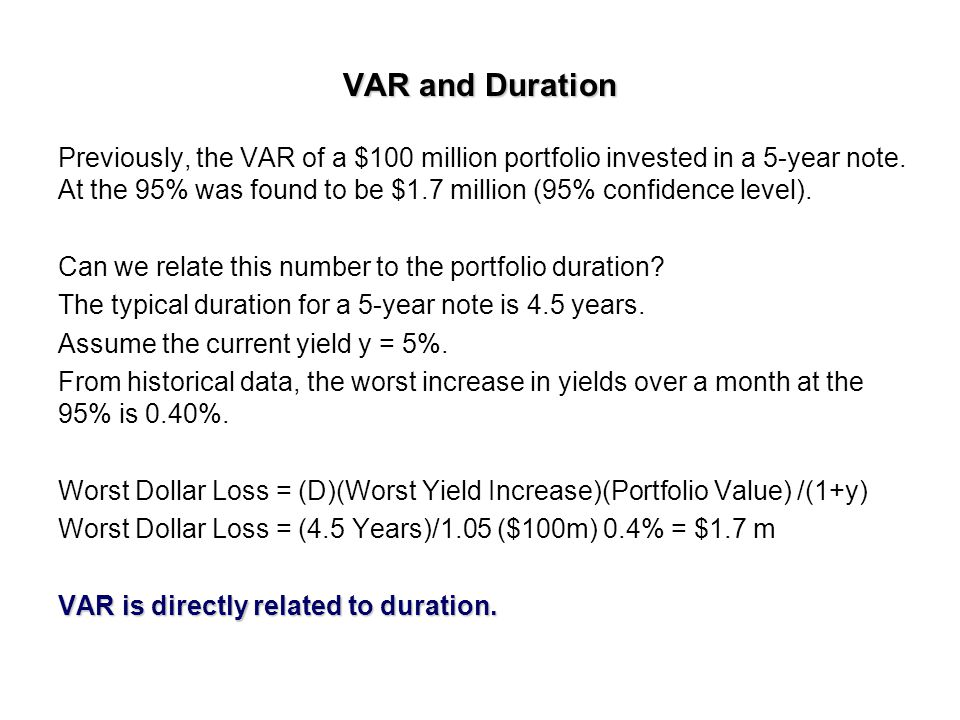 VAR and Duration