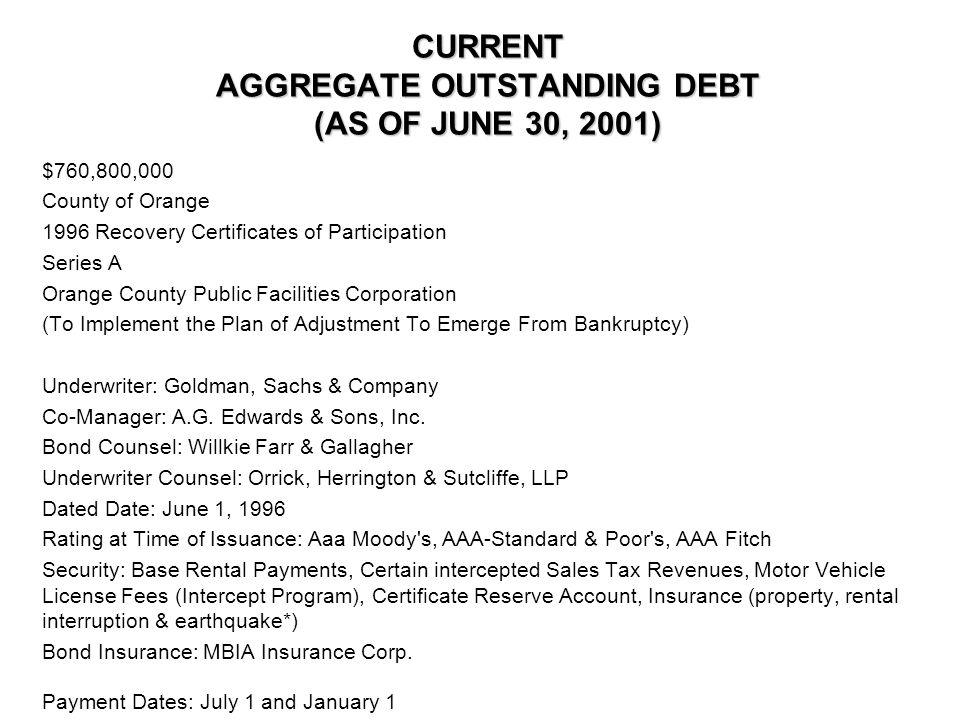CURRENT AGGREGATE OUTSTANDING DEBT (AS OF JUNE 30, 2001)