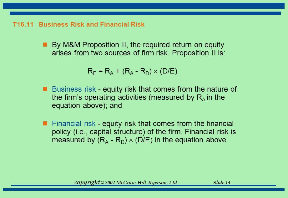 T16.11 Business Risk and Financial Risk