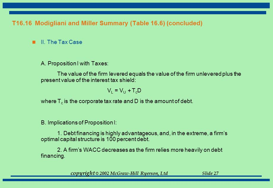 T16.16 Modigliani and Miller Summary (Table 16.6) (concluded)