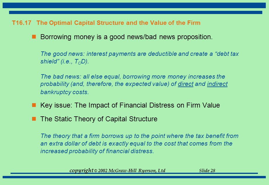 T16.17 The Optimal Capital Structure and the Value of the Firm
