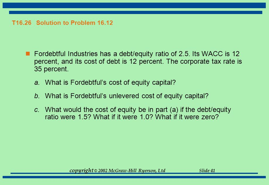 a. What is Fordebtful's cost of equity capital