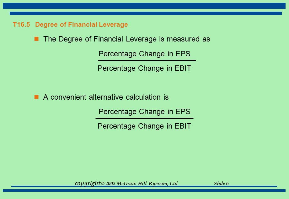T16.5 Degree of Financial Leverage