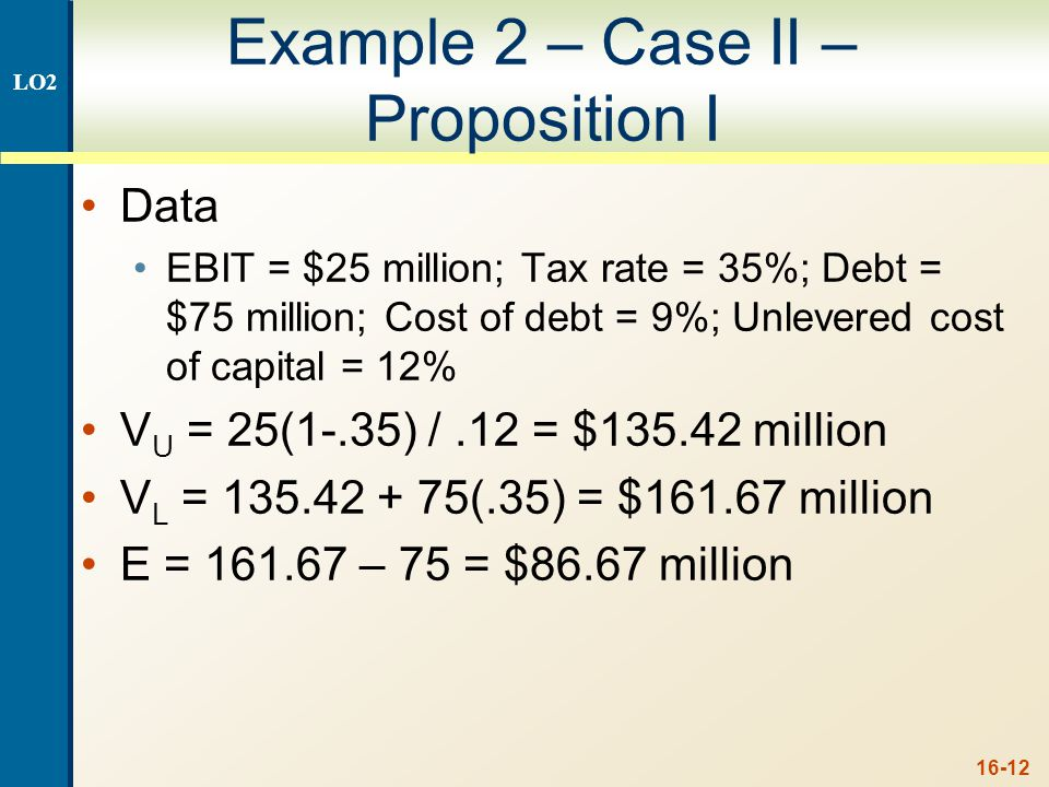 Figure 16.4 – M&M Proposition I with Taxes