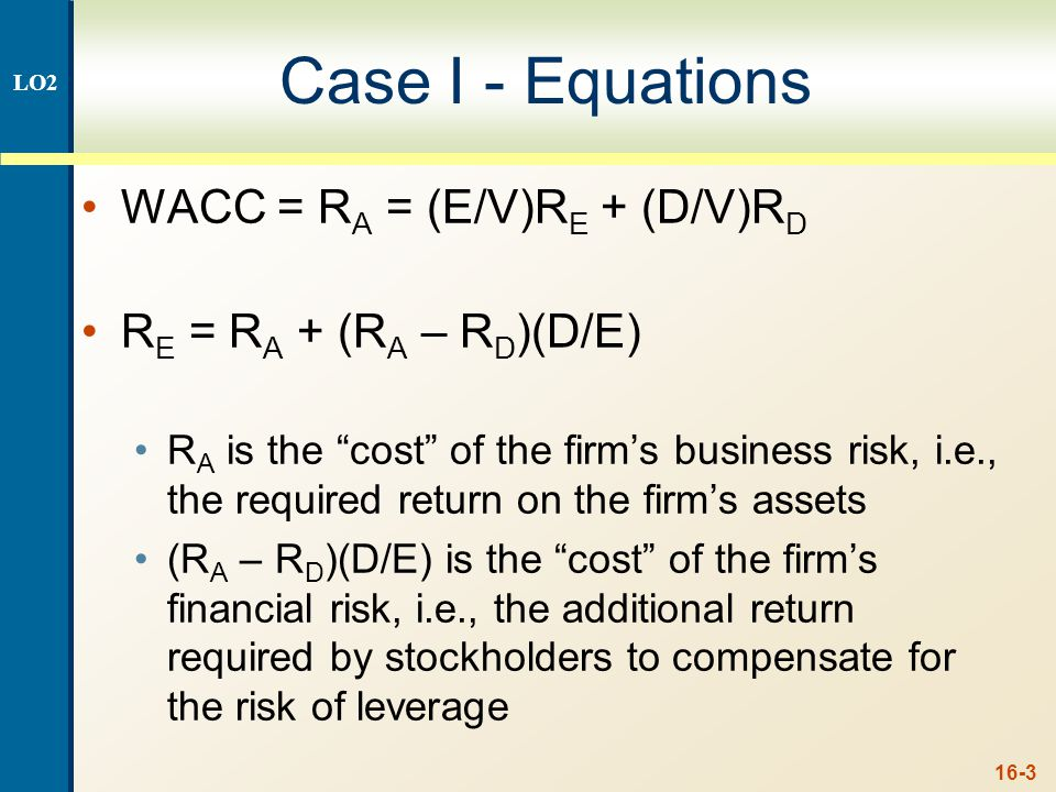 Figure 16.3 – Cost of Equity and WACC (M&M without taxes)