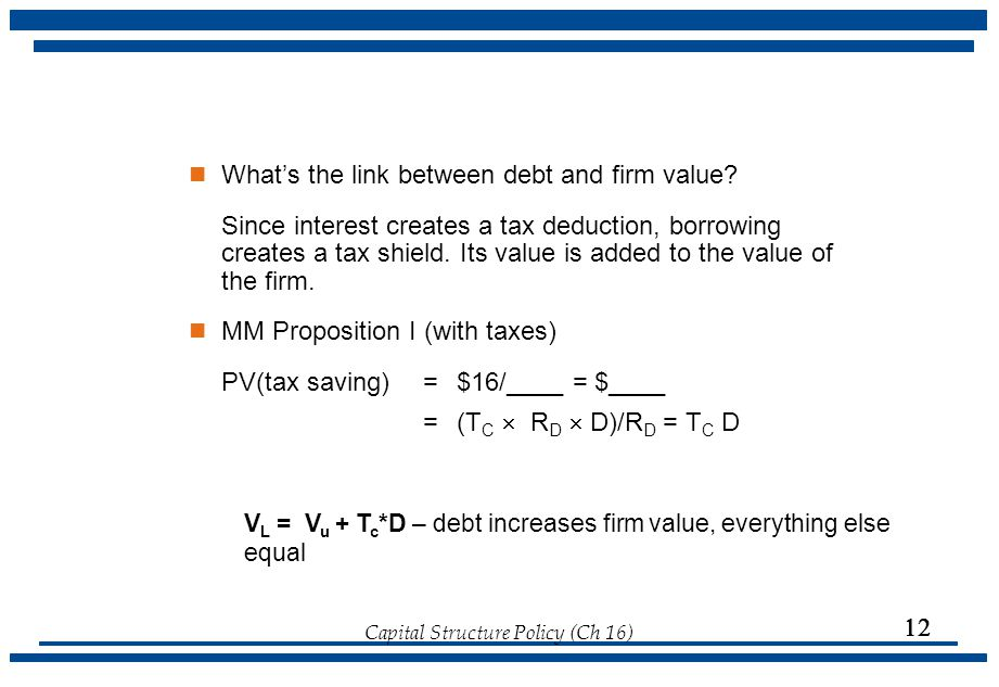 What's the link between debt and firm value