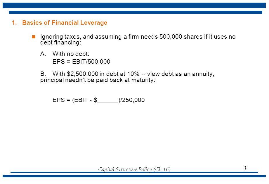 1. Basics of Financial Leverage