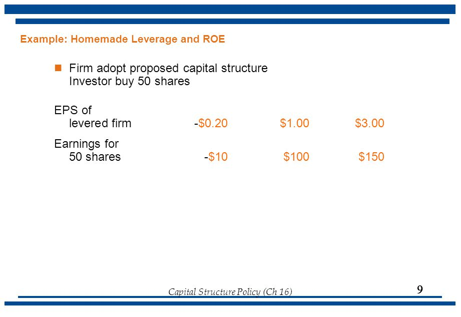 Firm adopt proposed capital structure Investor buy 50 shares