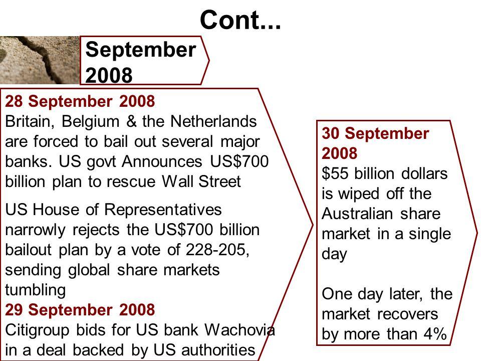 Cont... September 2008 28 September 2008