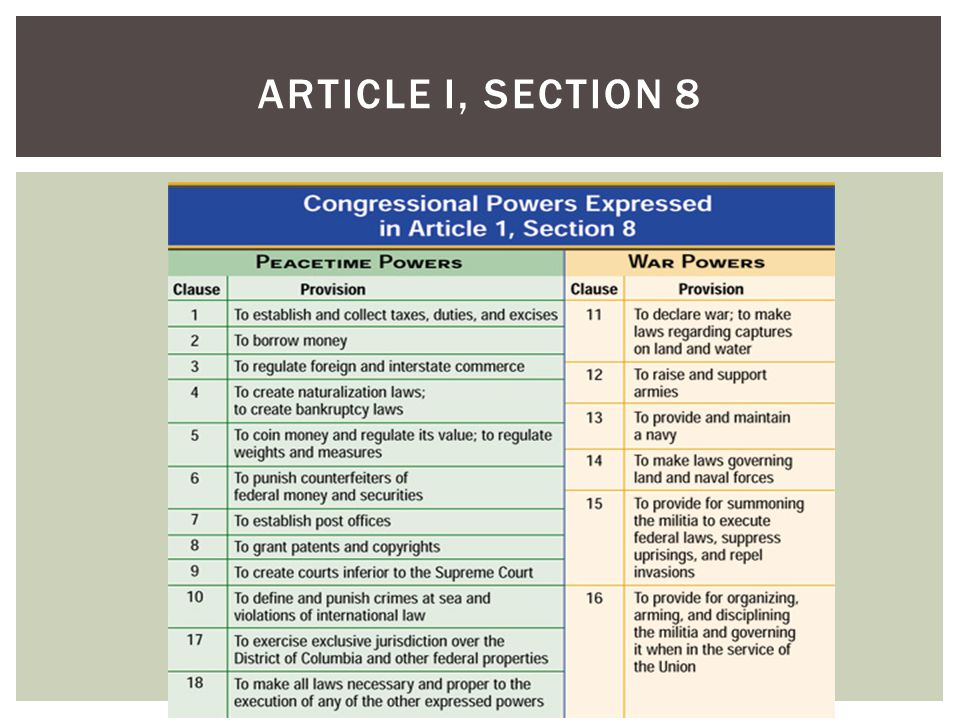 Article I, Section 8