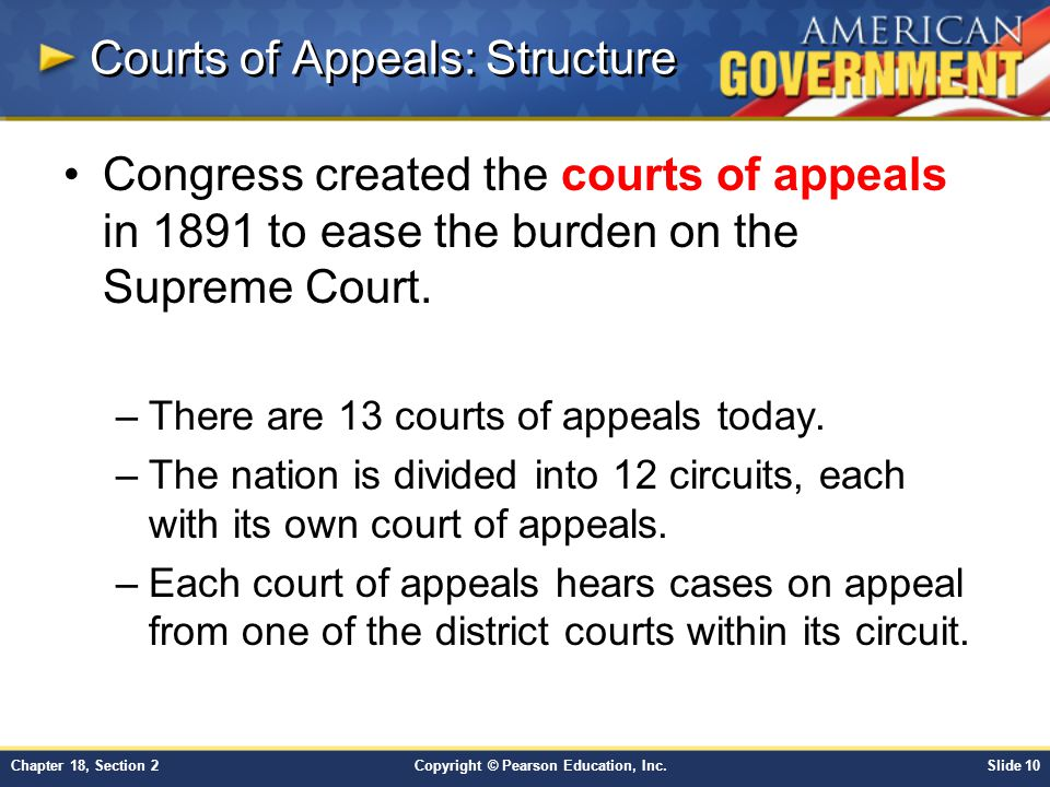 Courts of Appeals: Structure