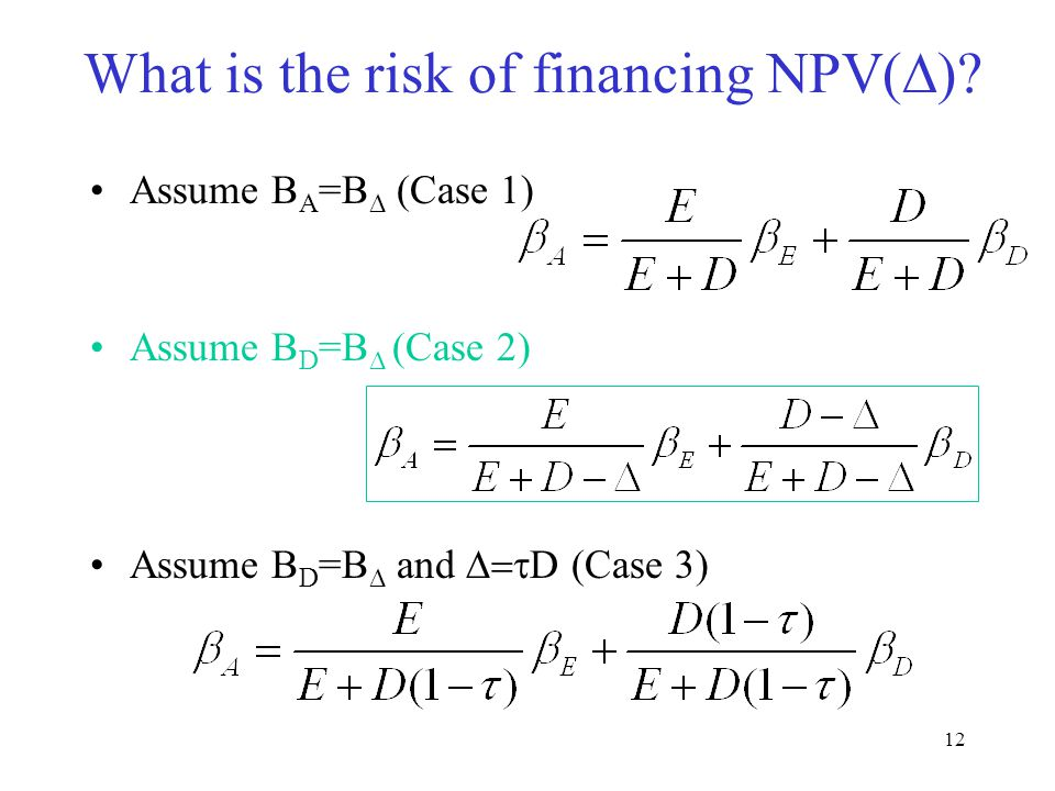 What is the risk of financing NPV(D)
