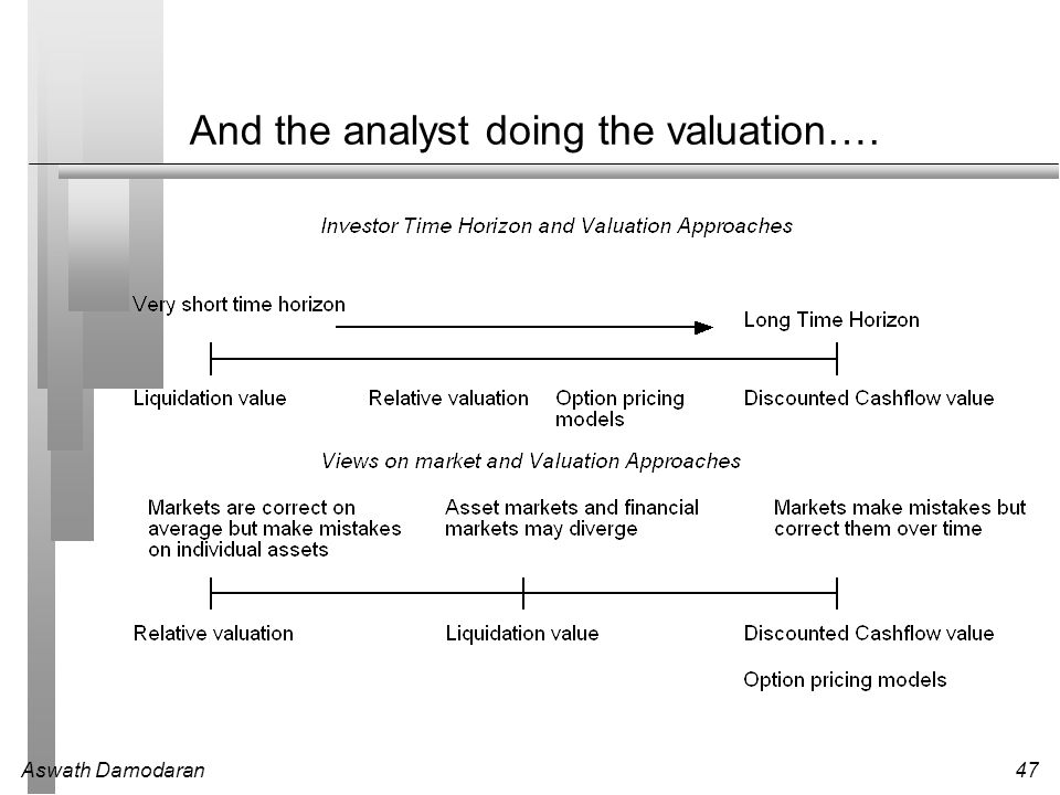 And the analyst doing the valuation….