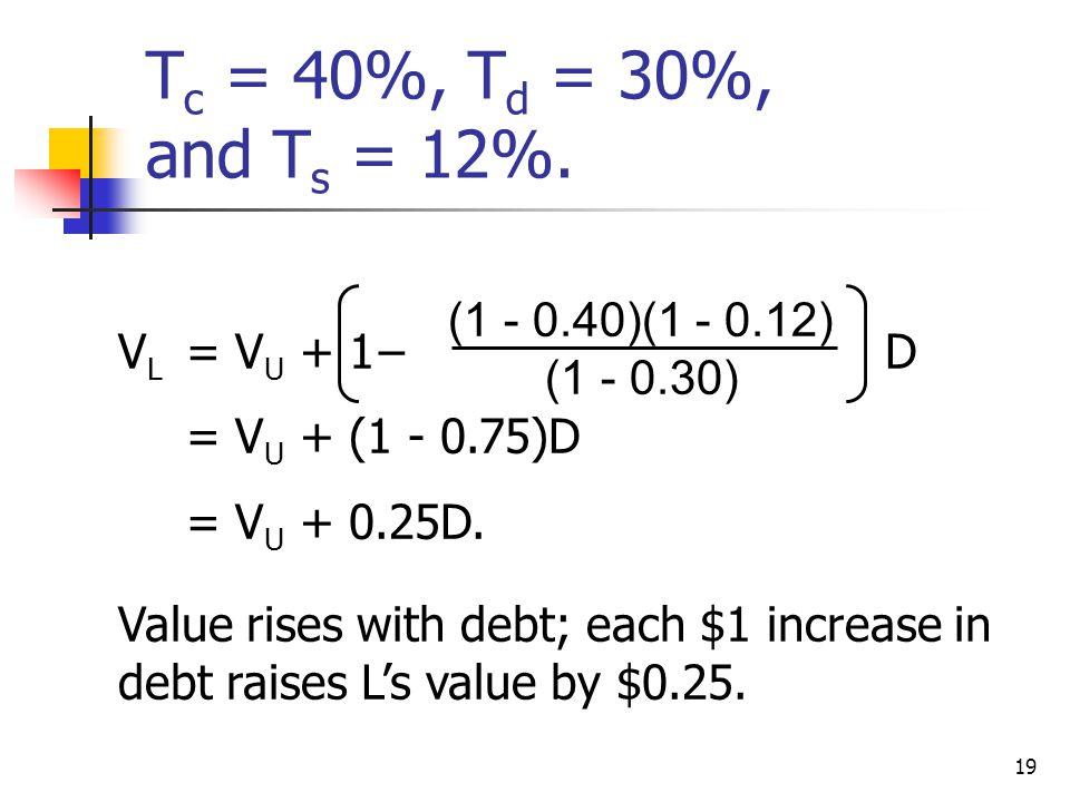 Tc = 40%, Td = 30%, and Ts = 12%. VL = VU + 1− D (1 - 0.40)(1 - 0.12)