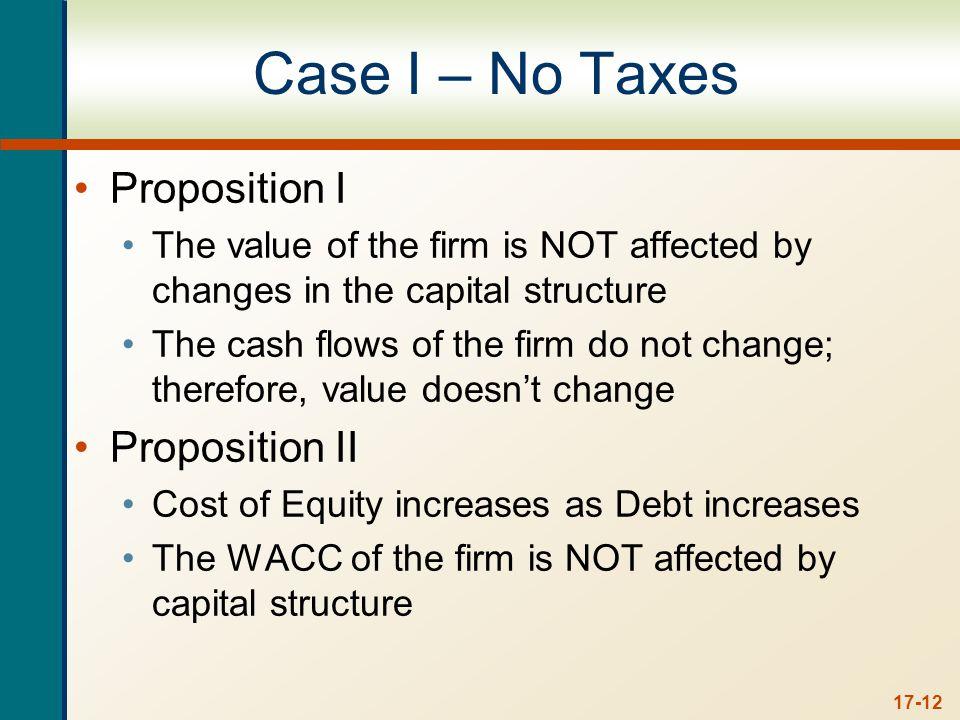 Case I - No Taxes - Equations