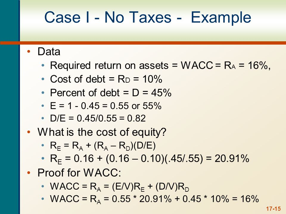 Case I – No Taxes Example continued..
