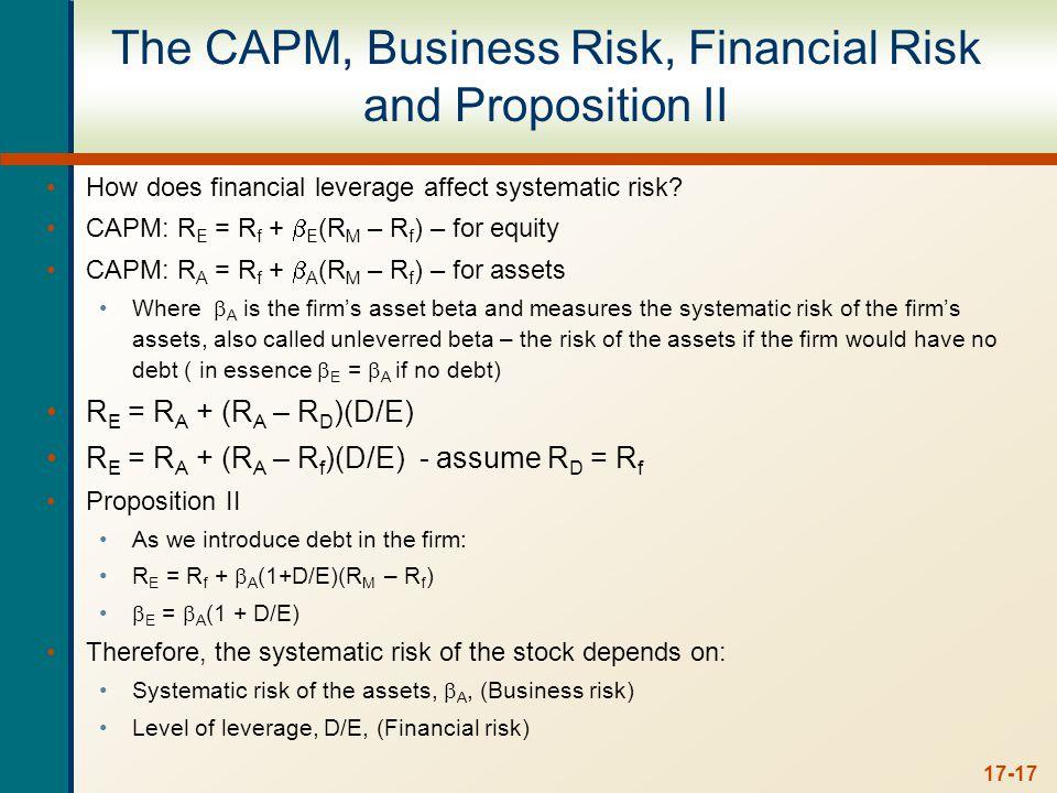 Case II – Introducing Taxes