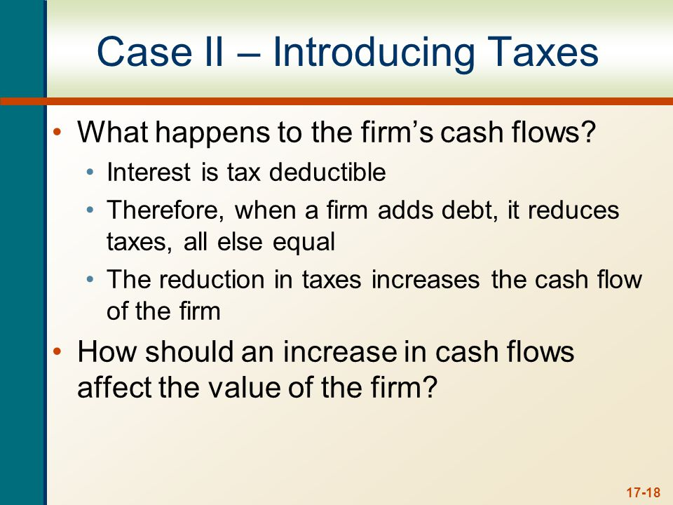 Case II - with Taxes - Example