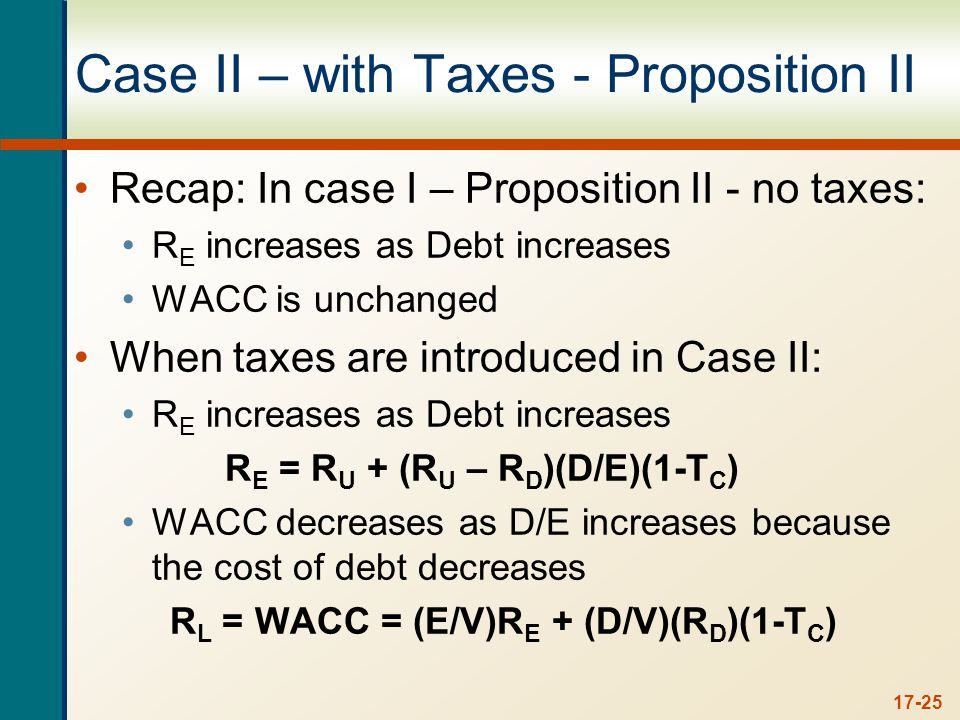 Case II – with Taxes Proposition II - Example