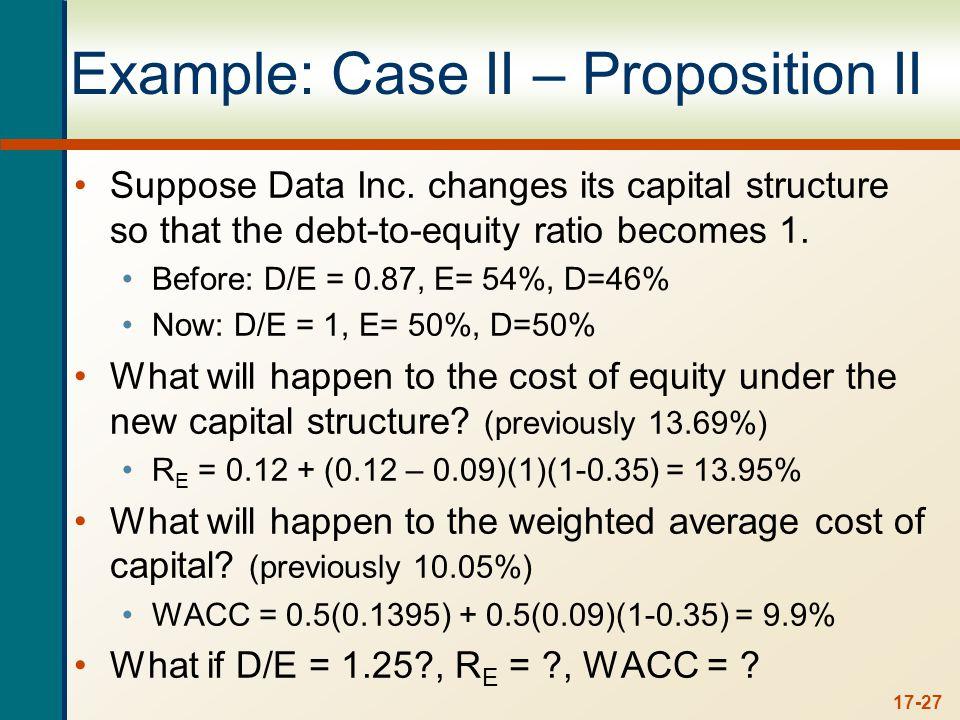 Figure 17.5 - Case II with Taxes Proposition II