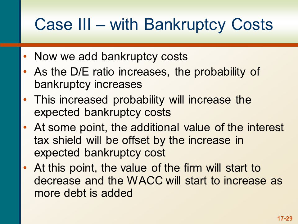 Figure 17.6 – Case III with Bankruptcy costs