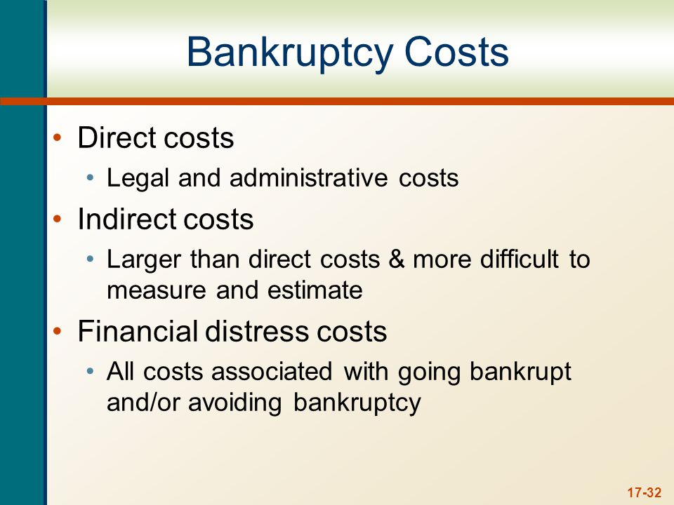 Conclusions Case I – no taxes or bankruptcy costs