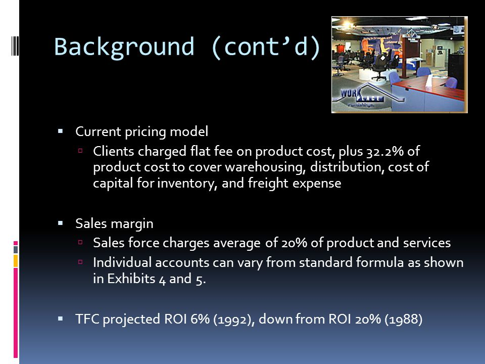 Background (cont'd) Current pricing model