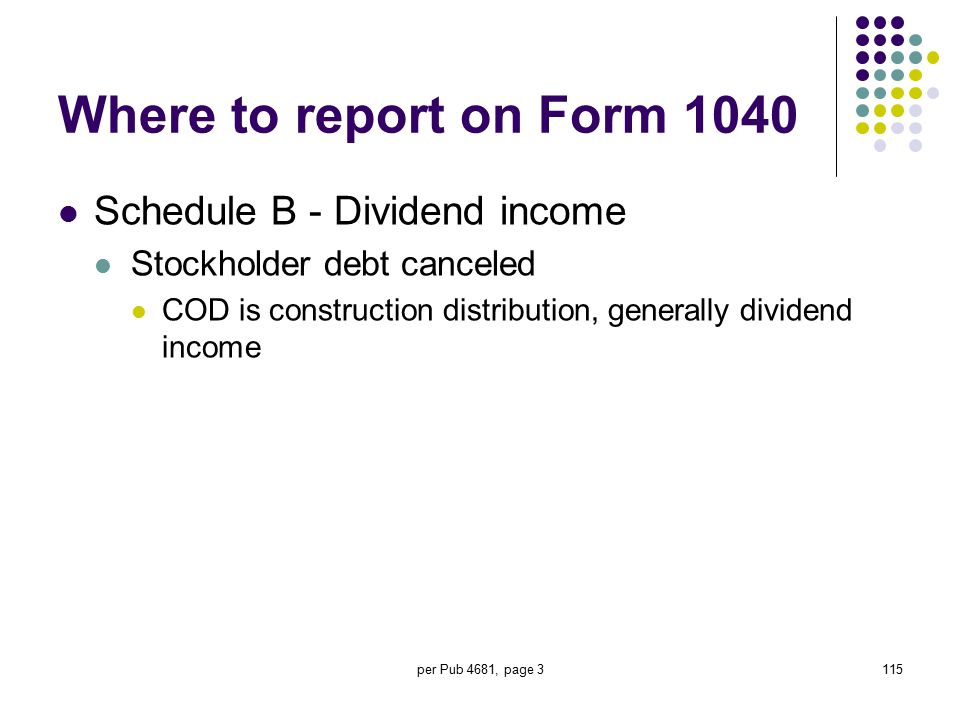 Where to report on Form 1040 Schedule B - Dividend income